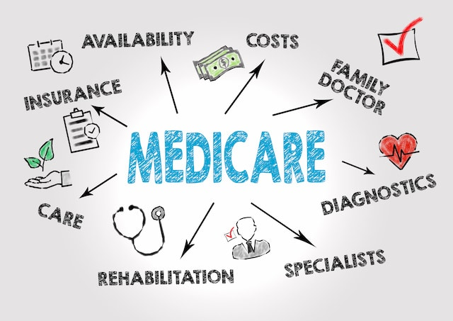 What Does Medicare Cover: Understanding Medicare Coverage